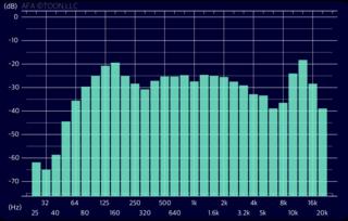 パラレル(4Ω) 0.5m.PNG