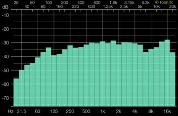 特性(1)_1ch_吸音材3_4(20190816)-2m.PNG