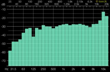 特性(1)_1ch_吸音材3_4(20190816)-軸上.PNG