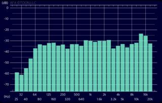 OMF800P_AFA解析結果.png