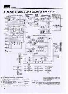 au5500-sm-blockdiagram.jpg